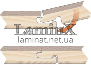 выбор замка ламината